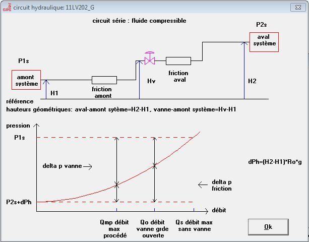un syst u00e8me hydraulique se d u00e9finit entre deux points o u00f9 la pression est constante et ind u00e9pendante