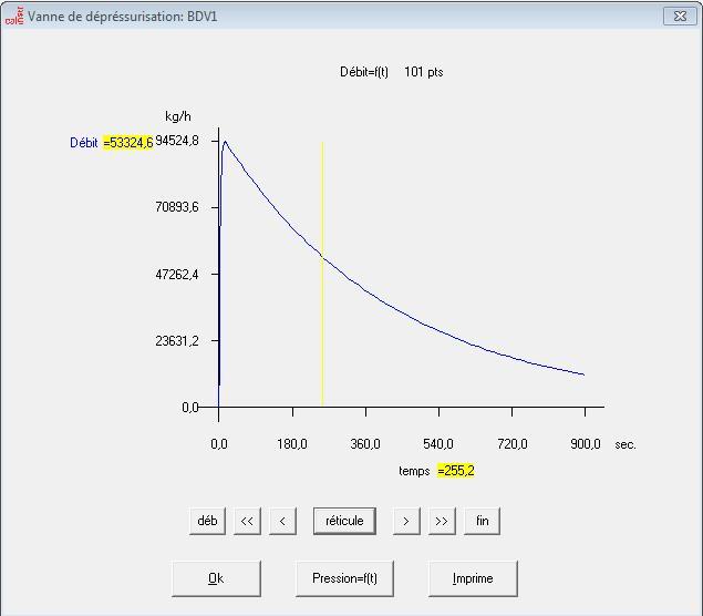 les variations du d u00e9bit ou de la pression trac u00e9es en
